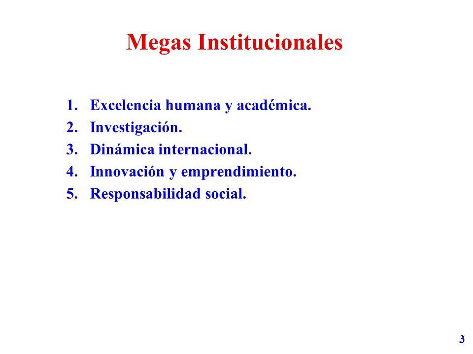 3 Megas Institucionales 1.Excelencia humana y académica.