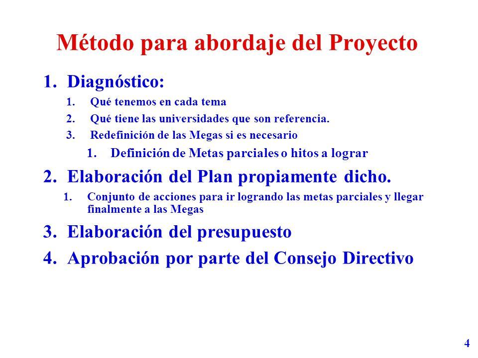 4 Método para abordaje del Proyecto 1.Diagnóstico: 1.Qué tenemos en cada tema 2.Qué tiene las universidades que son referencia.