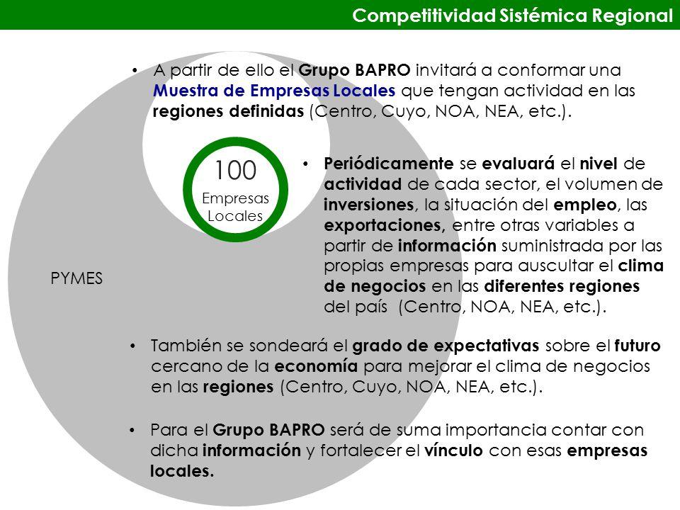 Empresas Locales PYMES A partir de ello el Grupo BAPRO invitará a conformar una Muestra de Empresas Locales que tengan actividad en las regiones definidas (Centro, Cuyo, NOA, NEA, etc.).