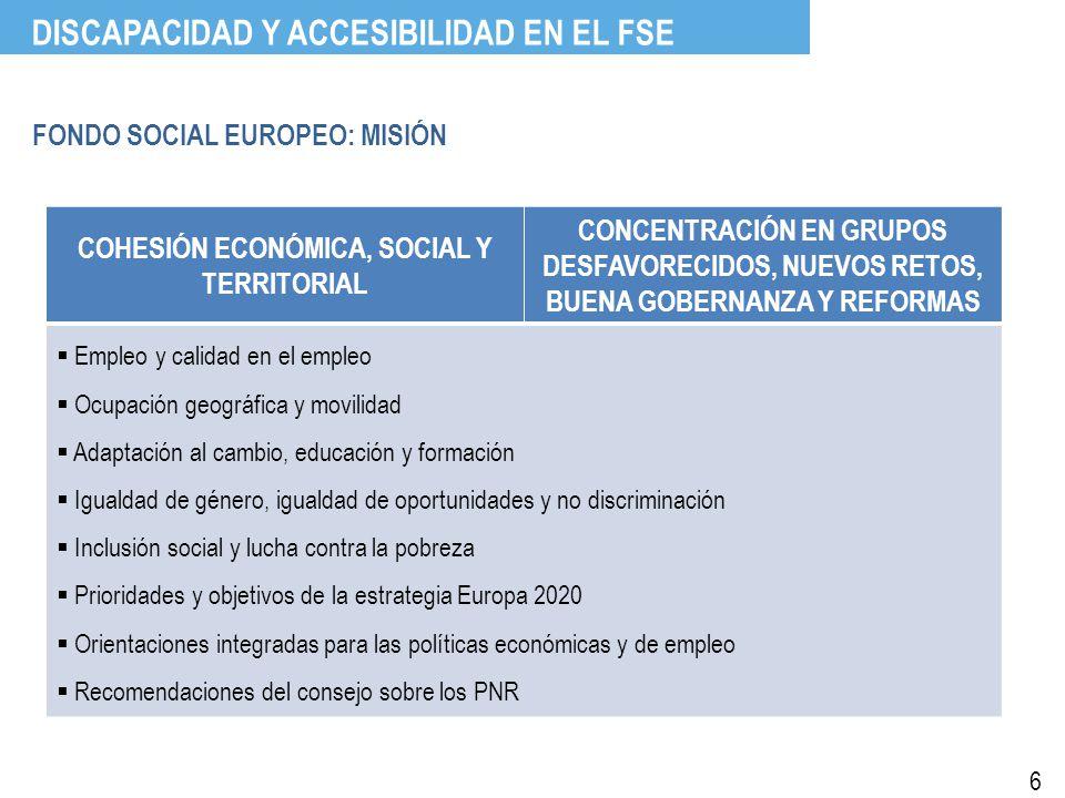 FONDO SOCIAL EUROPEO: MISIÓN DISCAPACIDAD Y ACCESIBILIDAD EN EL FSE COHESIÓN ECONÓMICA, SOCIAL Y TERRITORIAL CONCENTRACIÓN EN GRUPOS DESFAVORECIDOS, NUEVOS RETOS, BUENA GOBERNANZA Y REFORMAS  Empleo y calidad en el empleo  Ocupación geográfica y movilidad  Adaptación al cambio, educación y formación  Igualdad de género, igualdad de oportunidades y no discriminación  Inclusión social y lucha contra la pobreza  Prioridades y objetivos de la estrategia Europa 2020  Orientaciones integradas para las políticas económicas y de empleo  Recomendaciones del consejo sobre los PNR 6
