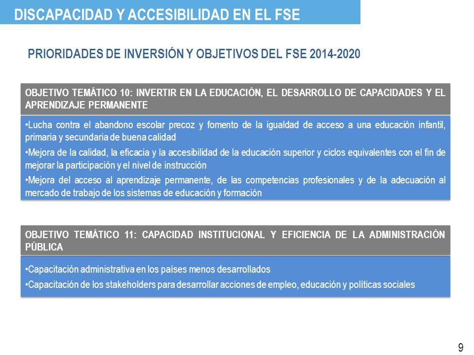 Lucha contra el abandono escolar precoz y fomento de la igualdad de acceso a una educación infantil, primaria y secundaria de buena calidad Mejora de la calidad, la eficacia y la accesibilidad de la educación superior y ciclos equivalentes con el fin de mejorar la participación y el nivel de instrucción Mejora del acceso al aprendizaje permanente, de las competencias profesionales y de la adecuación al mercado de trabajo de los sistemas de educación y formación Lucha contra el abandono escolar precoz y fomento de la igualdad de acceso a una educación infantil, primaria y secundaria de buena calidad Mejora de la calidad, la eficacia y la accesibilidad de la educación superior y ciclos equivalentes con el fin de mejorar la participación y el nivel de instrucción Mejora del acceso al aprendizaje permanente, de las competencias profesionales y de la adecuación al mercado de trabajo de los sistemas de educación y formación DISCAPACIDAD Y ACCESIBILIDAD EN EL FSE PRIORIDADES DE INVERSIÓN Y OBJETIVOS DEL FSE 2014-2020 Capacitación administrativa en los países menos desarrollados Capacitación de los stakeholders para desarrollar acciones de empleo, educación y políticas sociales Capacitación administrativa en los países menos desarrollados Capacitación de los stakeholders para desarrollar acciones de empleo, educación y políticas sociales OBJETIVO TEMÁTICO 10: INVERTIR EN LA EDUCACIÓN, EL DESARROLLO DE CAPACIDADES Y EL APRENDIZAJE PERMANENTE OBJETIVO TEMÁTICO 11: CAPACIDAD INSTITUCIONAL Y EFICIENCIA DE LA ADMINISTRACIÓN PÚBLICA 9