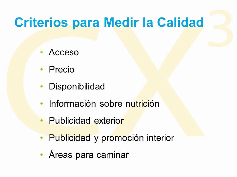 Criterios para Medir la Calidad Acceso Precio Disponibilidad Información sobre nutrición Publicidad exterior Publicidad y promoción interior Áreas para caminar