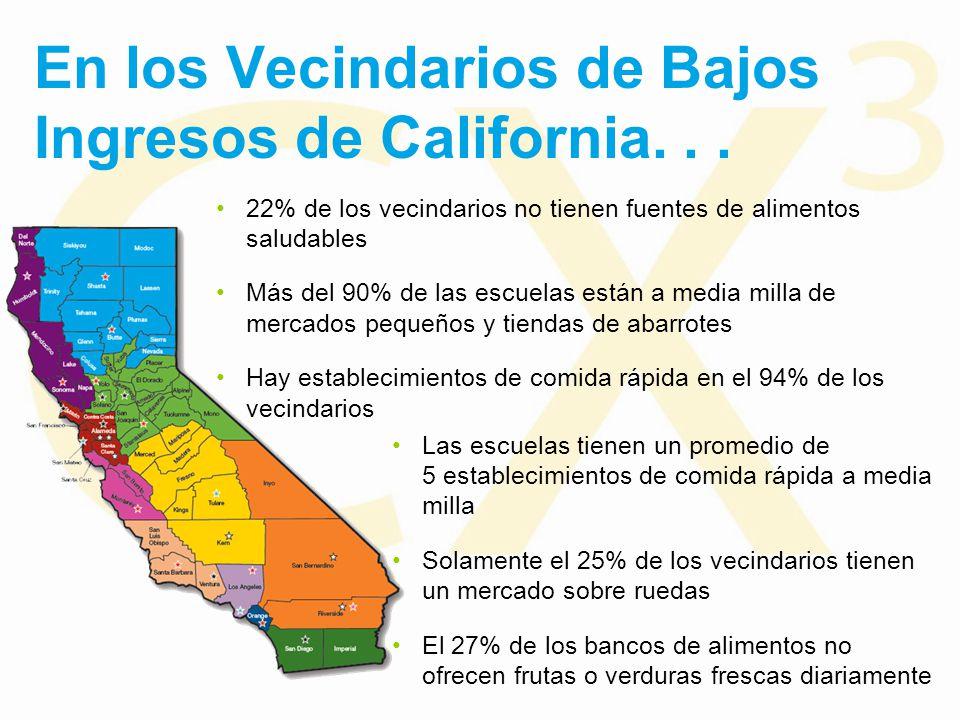 En los Vecindarios de Bajos Ingresos de California...