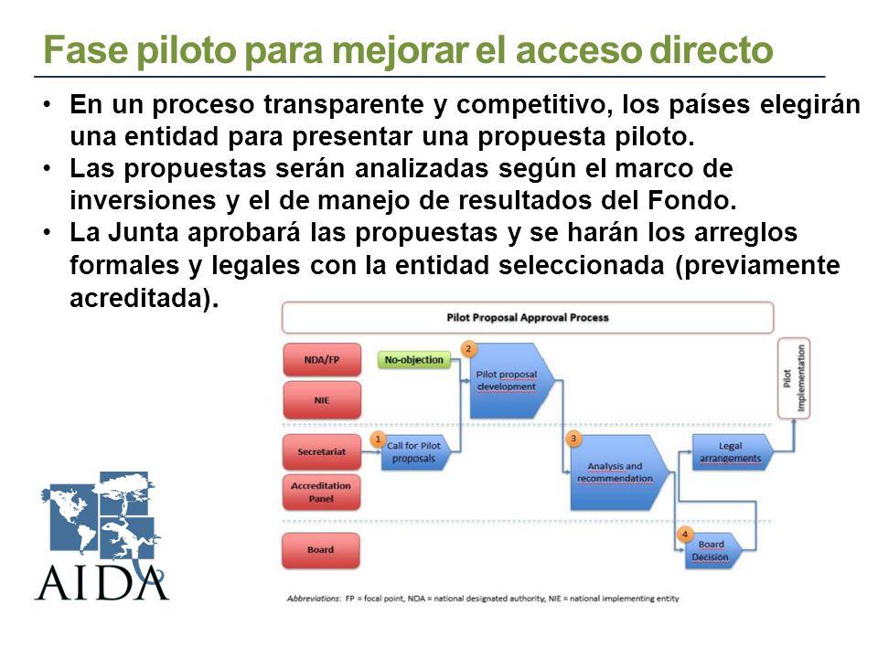 Fase piloto para mejorar el acceso directo En un proceso transparente y competitivo, los países elegirán una entidad para presentar una propuesta piloto.