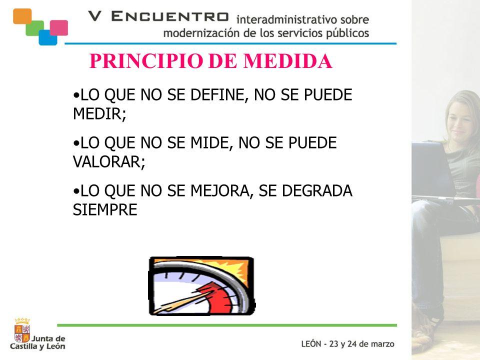 CALIDAD: SATISFACCIÓN DEL CLIENTE AL MÍNIMO COSTE POSIBLE (EFICIENCIA ECONÓMICA) PRINCIPIO DE EFICIENCIA