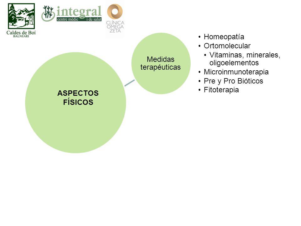 Medidas terapéuticas Homeopatía Ortomolecular Vitaminas, minerales, oligoelementos Microinmunoterapia Pre y Pro Bióticos Fitoterapia ASPECTOS FÍSICOS