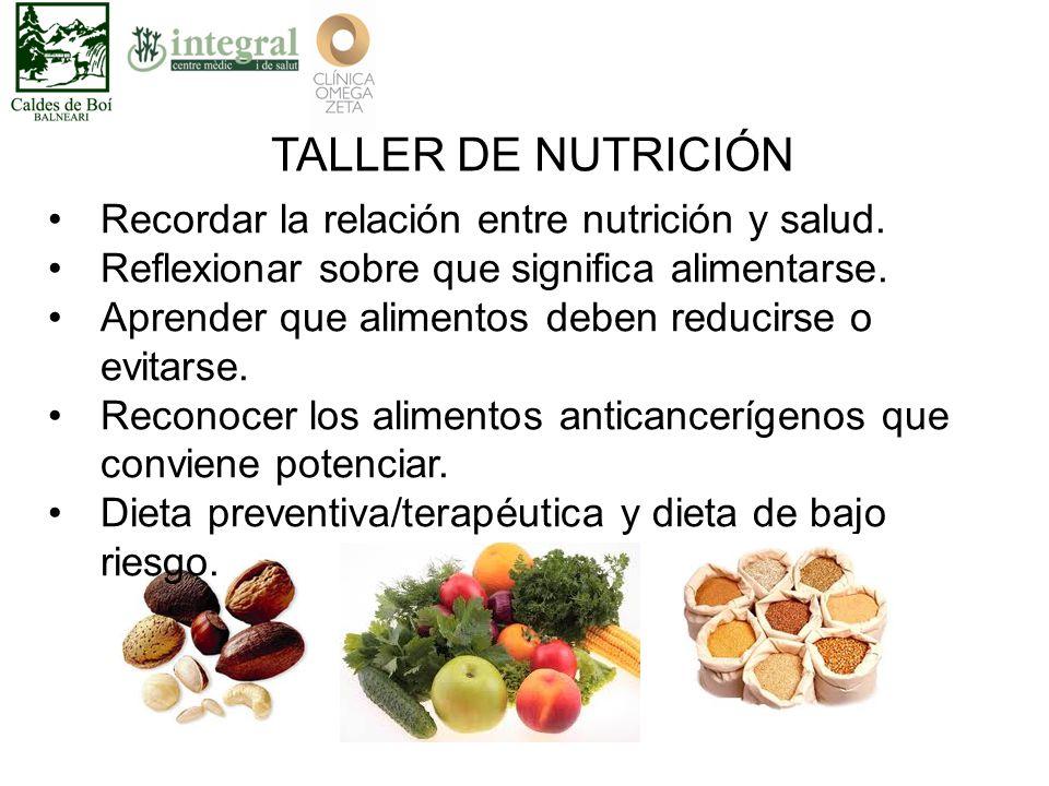 TALLER DE NUTRICIÓN Recordar la relación entre nutrición y salud.
