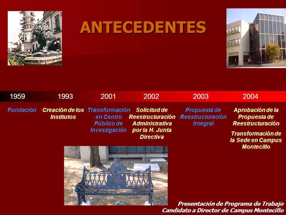 ANTECEDENTES 19591993 2001 20022003 2004 FundaciónCreación de los Institutos Transformación en Centro Público de Investigación Solicitud de Reestructuración Administrativa por la H.
