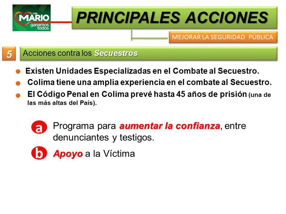 PRINCIPALES ACCIONES MEJORAR LA SEGURIDAD PÚBLICA a b Apoyo Apoyo a la Víctima Secuestros Acciones contra los Secuestros 55 Existen Unidades Especializadas en el Combate al Secuestro.