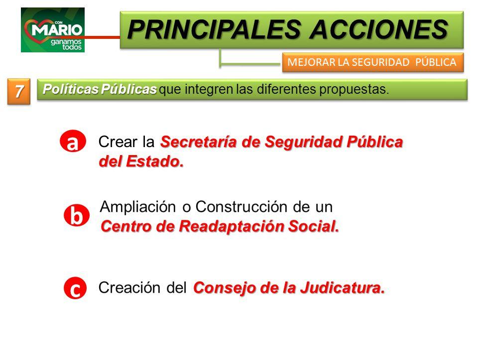 PRINCIPALES ACCIONES MEJORAR LA SEGURIDAD PÚBLICA Secretaría de Seguridad Pública Crear la Secretaría de Seguridad Pública del Estado.