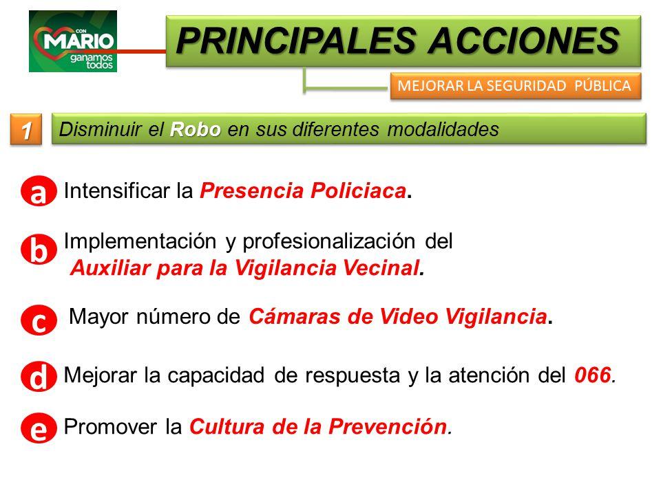 PRINCIPALES ACCIONES MEJORAR LA SEGURIDAD PÚBLICA Robo Disminuir el Robo en sus diferentes modalidades 11 Intensificar la Presencia Policiaca.