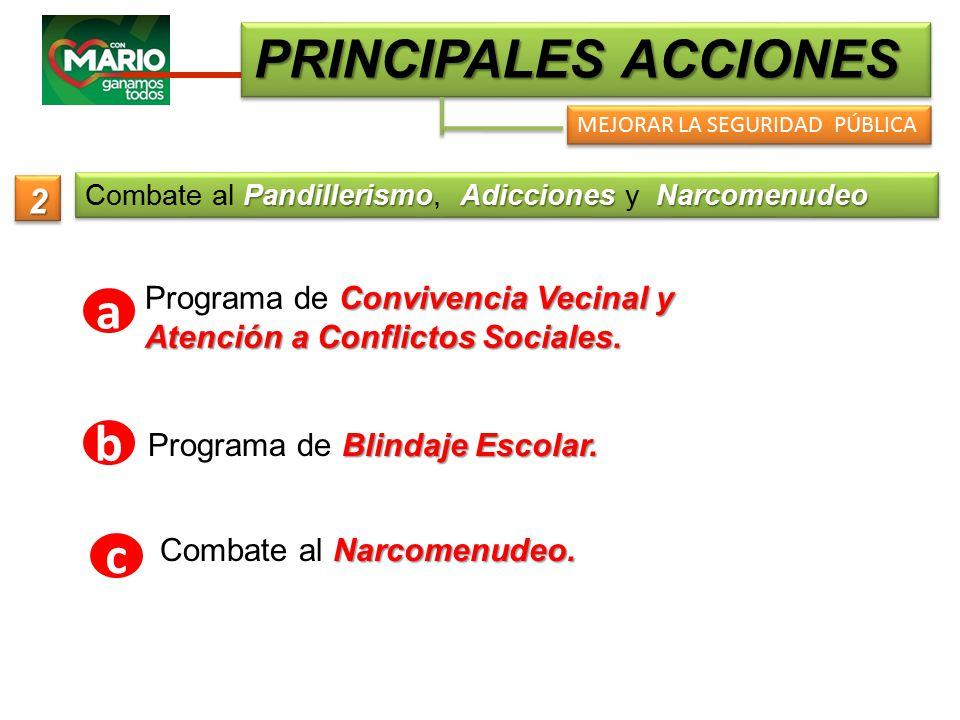 PRINCIPALES ACCIONES MEJORAR LA SEGURIDAD PÚBLICA Convivencia Vecinal y Programa de Convivencia Vecinal y Atención a Conflictos Sociales.