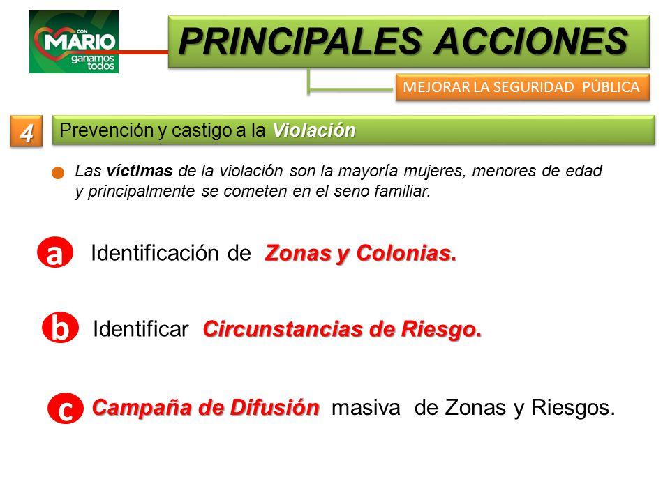 PRINCIPALES ACCIONES MEJORAR LA SEGURIDAD PÚBLICA Zonas y Colonias.