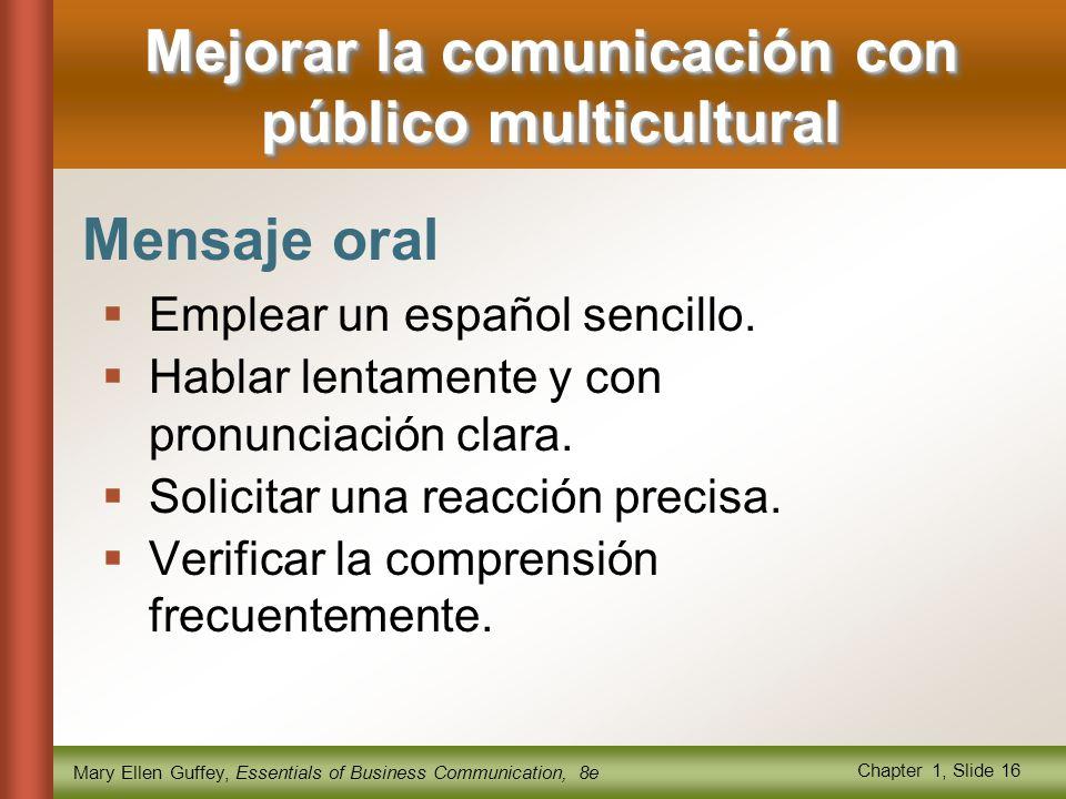 Mary Ellen Guffey, Essentials of Business Communication, 8e Chapter 1, Slide 16 Mensaje oral  Emplear un español sencillo.