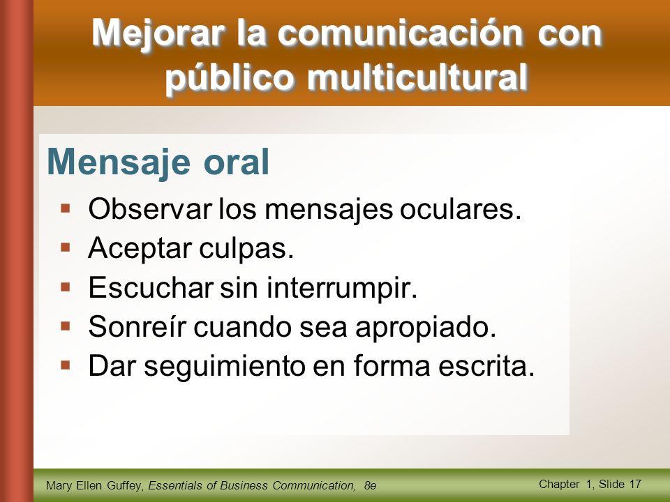 Mary Ellen Guffey, Essentials of Business Communication, 8e Chapter 1, Slide 17 Mensaje oral  Observar los mensajes oculares.