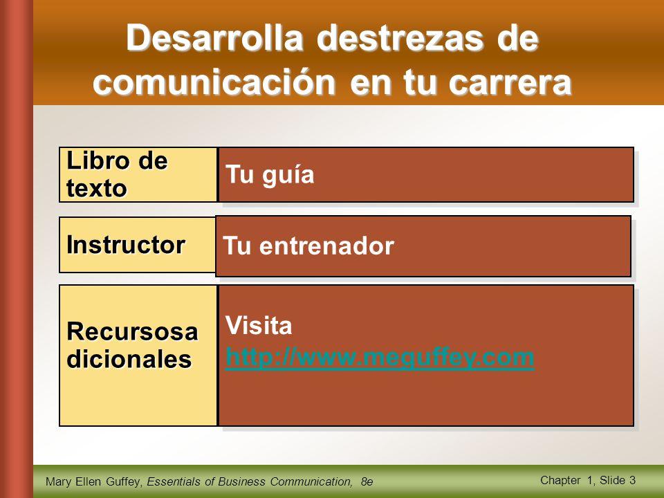 Mary Ellen Guffey, Essentials of Business Communication, 8e Chapter 1, Slide 3 Tu guía Desarrolla destrezas de comunicación en tu carrera Instructor Tu entrenador Visita http://www.meguffey.com Visita http://www.meguffey.com Libro de texto Recursosa dicionales