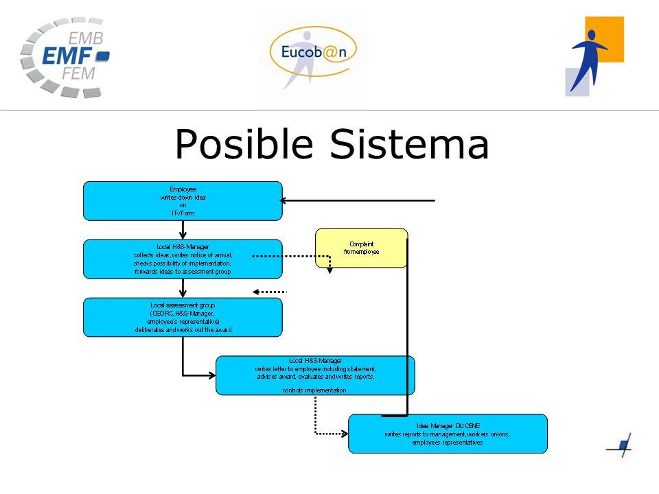 Posible Sistema
