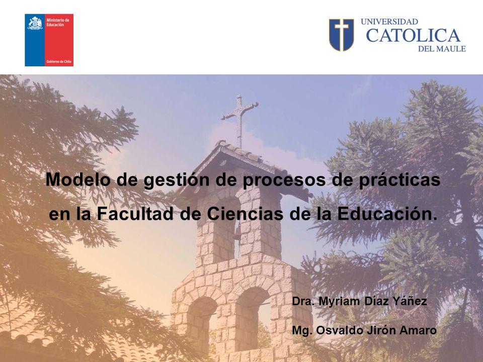 Modelo de gestión de procesos de prácticas en la Facultad de Ciencias de la Educación.