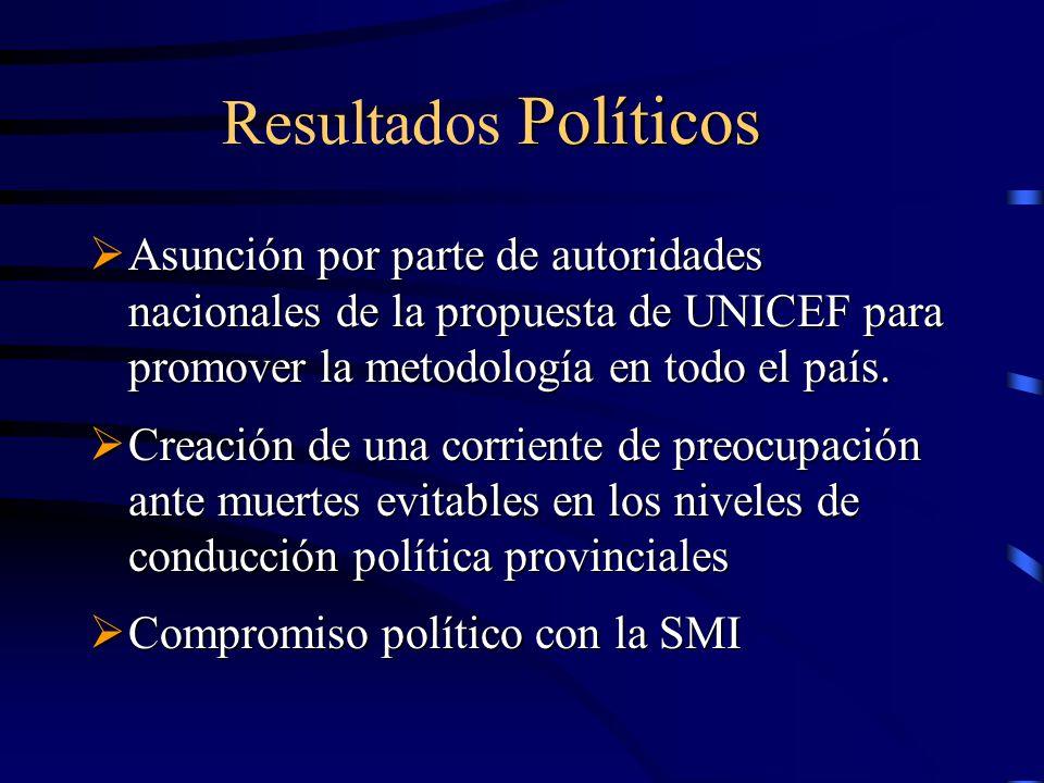 Políticos Resultados Políticos  Asunción por parte de autoridades nacionales de la propuesta de UNICEF para promover la metodología en todo el país.