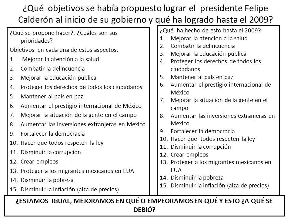 ¿Qué objetivos se había propuesto lograr el presidente Felipe Calderón al inicio de su gobierno y qué ha logrado hasta el 2009.