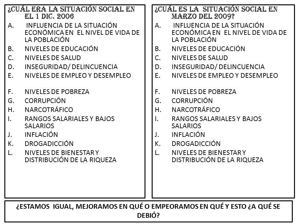 ¿CUÁL ERA LA SITUACIÓN social EN EL 1 DIC. 2006 A.