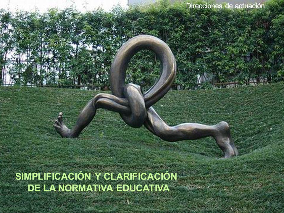 Direcciones de actuación SIMPLIFICACIÓN Y CLARIFICACIÓN DE LA NORMATIVA EDUCATIVA