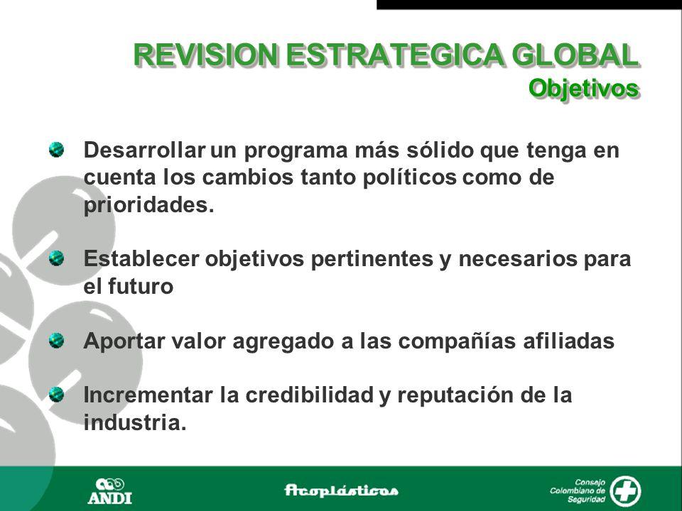 REVISION ESTRATEGICA GLOBAL Objetivos REVISION ESTRATEGICA GLOBAL Objetivos Desarrollar un programa más sólido que tenga en cuenta los cambios tanto políticos como de prioridades.