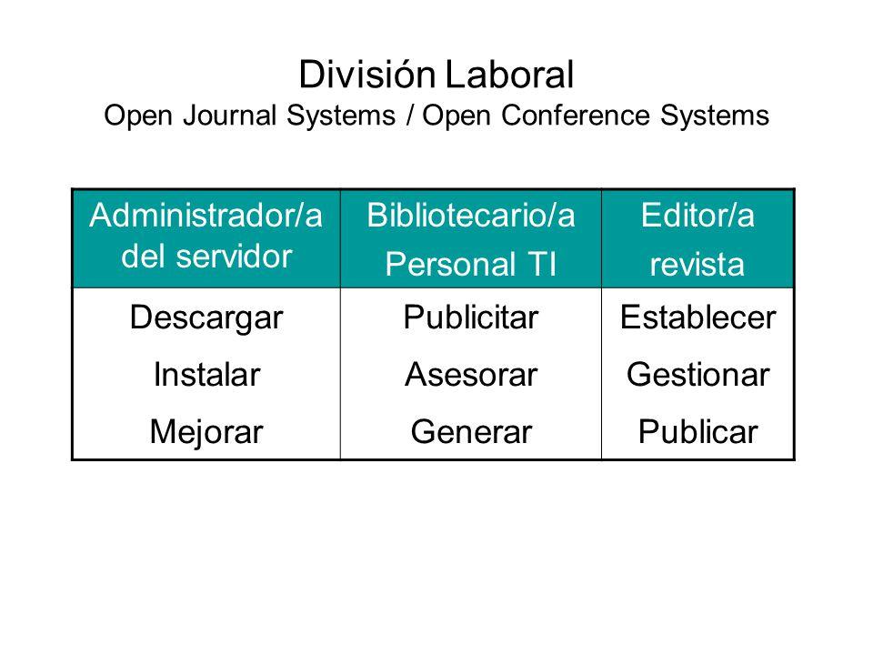 División Laboral Open Journal Systems / Open Conference Systems Administrador/a del servidor Bibliotecario/a Personal TI Editor/a revista Descargar Instalar Mejorar Publicitar Asesorar Generar Establecer Gestionar Publicar
