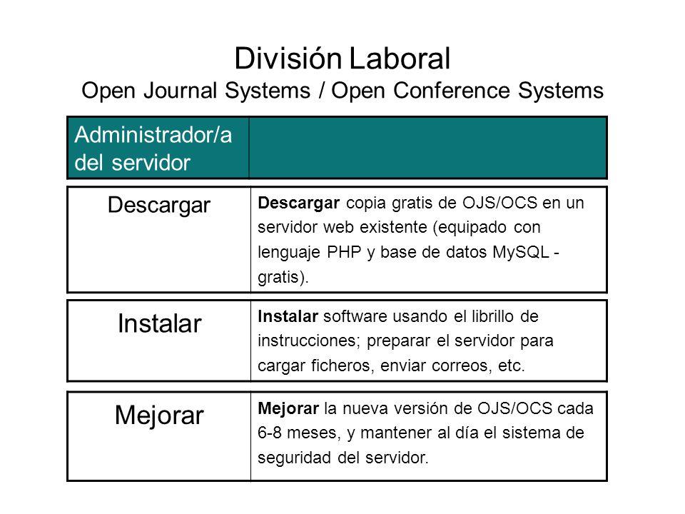 División Laboral Open Journal Systems / Open Conference Systems Administrador/a del servidor Descargar Descargar copia gratis de OJS/OCS en un servidor web existente (equipado con lenguaje PHP y base de datos MySQL - gratis).
