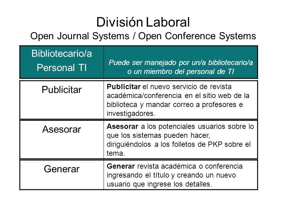 División Laboral Open Journal Systems / Open Conference Systems Generar Generar revista académica o conferencia ingresando el título y creando un nuevo usuario que ingrese los detalles.