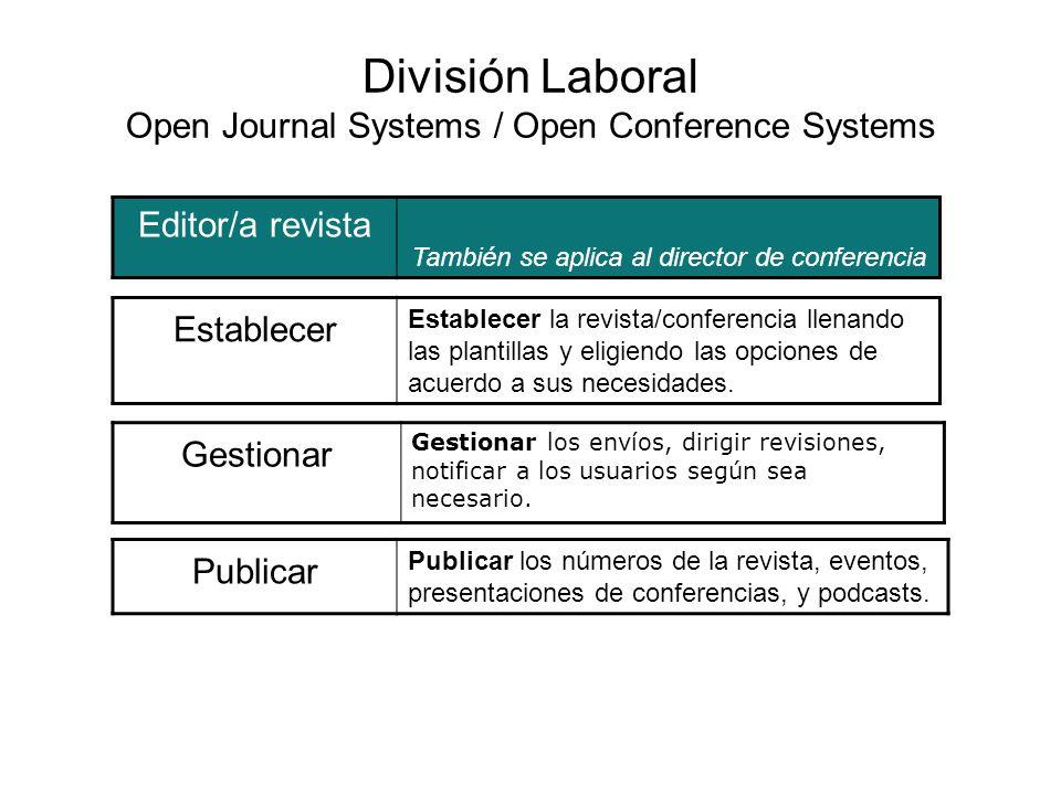 División Laboral Open Journal Systems / Open Conference Systems Editor/a revista También se aplica al director de conferencia Establecer Establecer la revista/conferencia llenando las plantillas y eligiendo las opciones de acuerdo a sus necesidades.