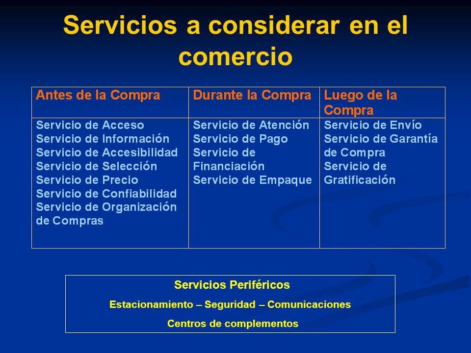 Servicios a considerar en el comercio Servicios Periféricos Estacionamiento – Seguridad – Comunicaciones Centros de complementos