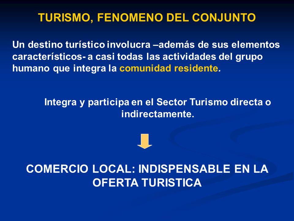 TURISMO, FENOMENO DEL CONJUNTO Un destino turístico involucra –además de sus elementos característicos- a casi todas las actividades del grupo humano que integra la comunidad residente.