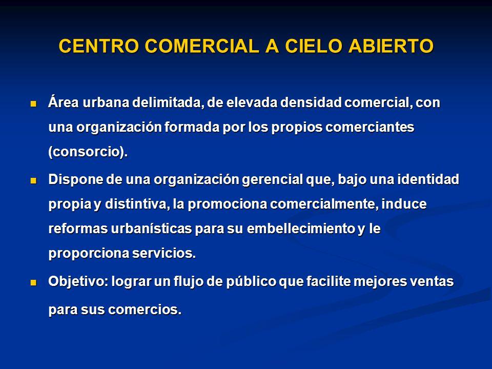 CENTRO COMERCIAL A CIELO ABIERTO Área urbana delimitada, de elevada densidad comercial, con una organización formada por los propios comerciantes (consorcio).