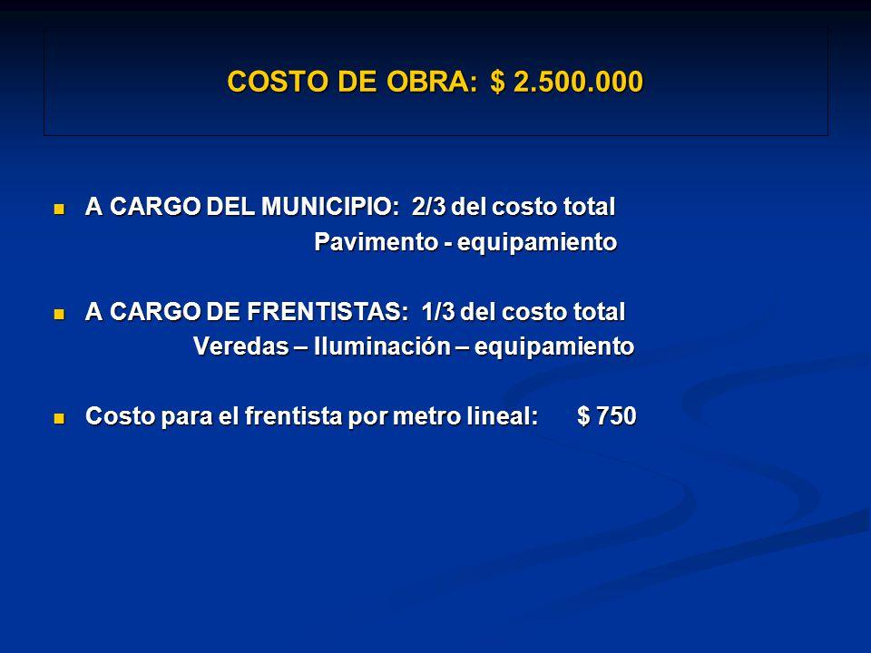 COSTO DE OBRA: $ 2.500.000 A CARGO DEL MUNICIPIO: 2/3 del costo total A CARGO DEL MUNICIPIO: 2/3 del costo total Pavimento - equipamiento A CARGO DE FRENTISTAS: 1/3 del costo total A CARGO DE FRENTISTAS: 1/3 del costo total Veredas – Iluminación – equipamiento Veredas – Iluminación – equipamiento Costo para el frentista por metro lineal: $ 750 Costo para el frentista por metro lineal: $ 750