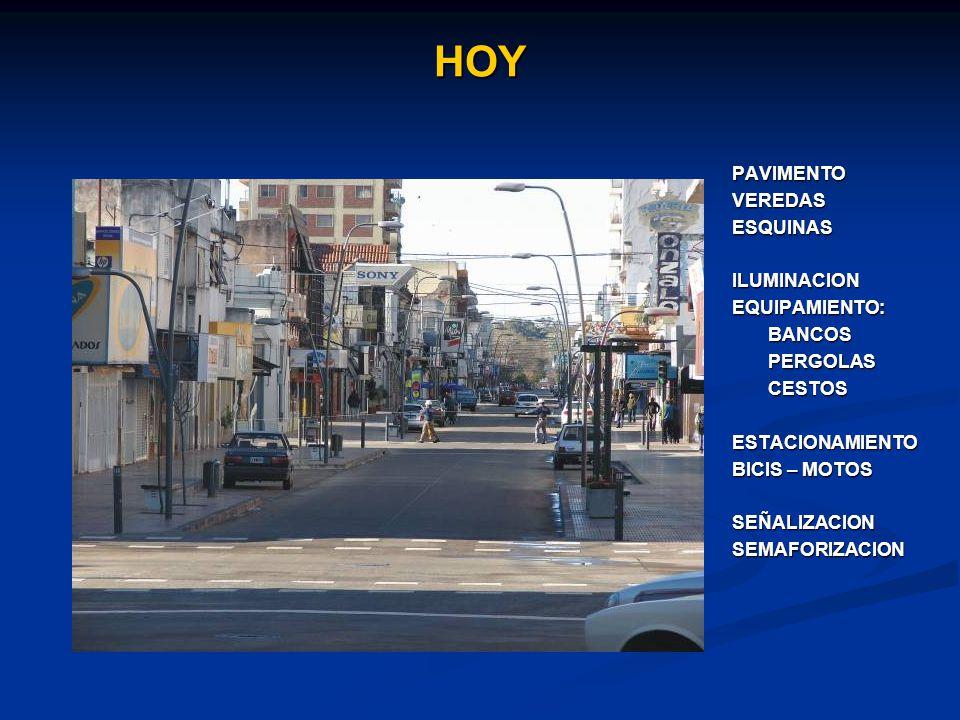 HOY PAVIMENTO VEREDAS ESQUINAS ILUMINACION EQUIPAMIENTO: BANCOS PERGOLAS CESTOS ESTACIONAMIENTO BICIS – MOTOS SEÑALIZACION SEMAFORIZACION