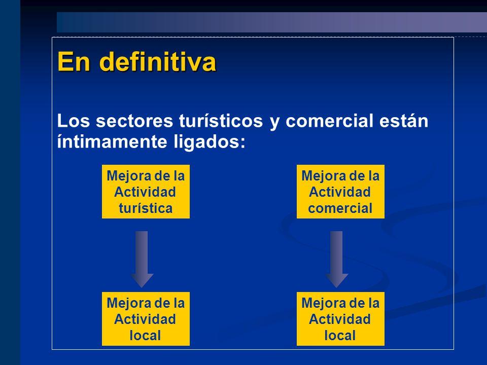 En definitiva Los sectores turísticos y comercial están íntimamente ligados: Mejora de la Actividad turística Mejora de la Actividad local Mejora de la Actividad comercial Mejora de la Actividad local