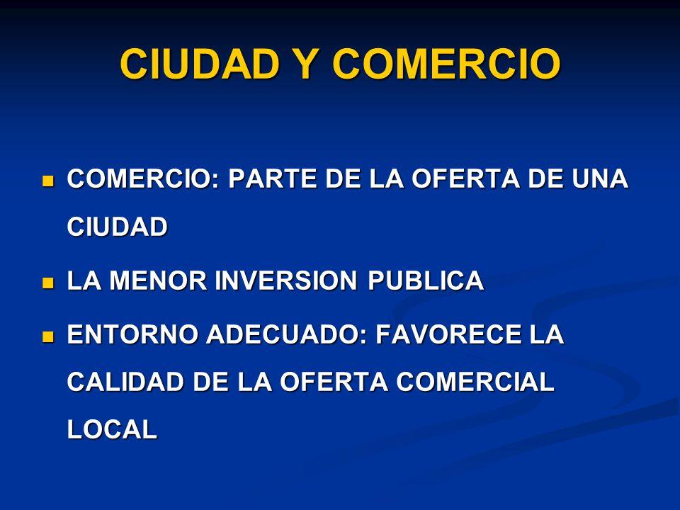 CIUDAD Y COMERCIO COMERCIO: PARTE DE LA OFERTA DE UNA CIUDAD COMERCIO: PARTE DE LA OFERTA DE UNA CIUDAD LA MENOR INVERSION PUBLICA LA MENOR INVERSION PUBLICA ENTORNO ADECUADO: FAVORECE LA CALIDAD DE LA OFERTA COMERCIAL LOCAL ENTORNO ADECUADO: FAVORECE LA CALIDAD DE LA OFERTA COMERCIAL LOCAL