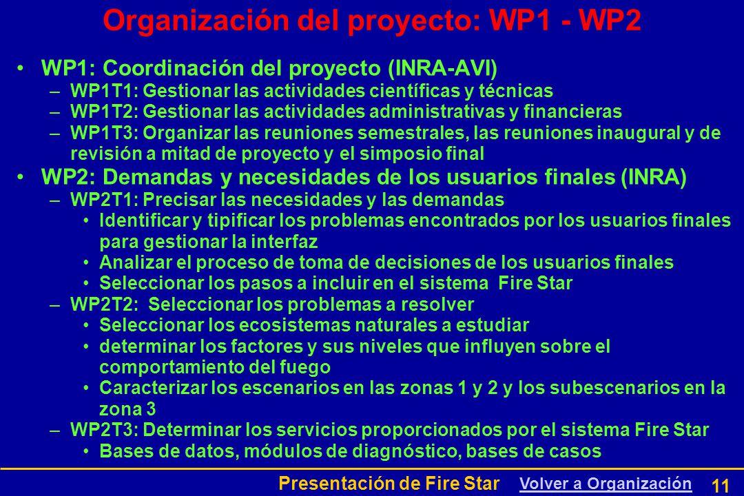 Presentación de Fire Star 11 Organización del proyecto: WP1 - WP2 WP1: Coordinación del proyecto (INRA-AVI) –WP1T1: Gestionar las actividades científicas y técnicas –WP1T2: Gestionar las actividades administrativas y financieras –WP1T3: Organizar las reuniones semestrales, las reuniones inaugural y de revisión a mitad de proyecto y el simposio final WP2: Demandas y necesidades de los usuarios finales (INRA) –WP2T1: Precisar las necesidades y las demandas Identificar y tipificar los problemas encontrados por los usuarios finales para gestionar la interfaz Analizar el proceso de toma de decisiones de los usuarios finales Seleccionar los pasos a incluir en el sistema Fire Star –WP2T2: Seleccionar los problemas a resolver Seleccionar los ecosistemas naturales a estudiar determinar los factores y sus niveles que influyen sobre el comportamiento del fuego Caracterizar los escenarios en las zonas 1 y 2 y los subescenarios en la zona 3 –WP2T3: Determinar los servicios proporcionados por el sistema Fire Star Bases de datos, módulos de diagnóstico, bases de casos Volver a Organización