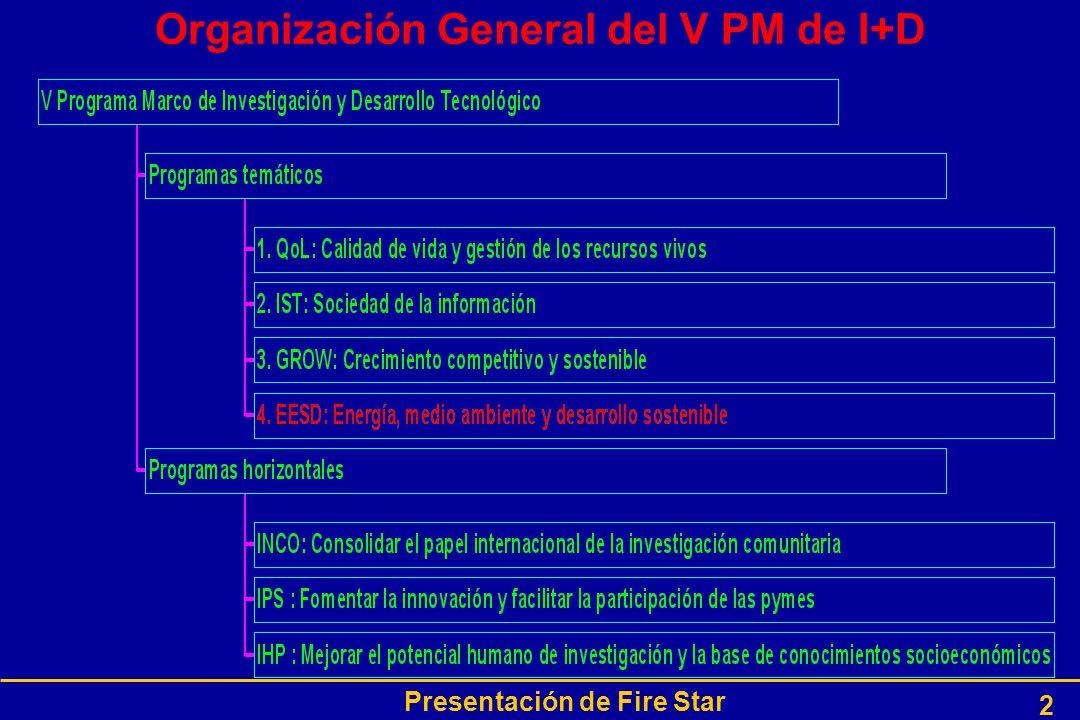 Presentación de Fire Star 2 Organización General del V PM de I+D