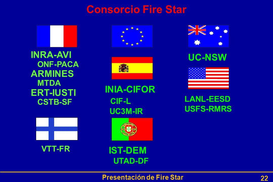 Presentación de Fire Star 22 Consorcio Fire Star INIA-CIFOR CIF-L UC3M-IR INRA-AVI ONF-PACA ARMINES MTDA ERT-IUSTI CSTB-SF IST-DEM UTAD-DF UC-NSW LANL-EESD USFS-RMRS VTT-FR