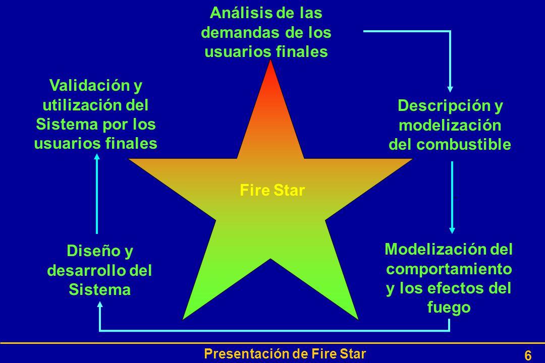 Presentación de Fire Star 6 Análisis de las demandas de los usuarios finales Descripción y modelización del combustible Diseño y desarrollo del Sistema Fire Star Validación y utilización del Sistema por los usuarios finales Modelización del comportamiento y los efectos del fuego