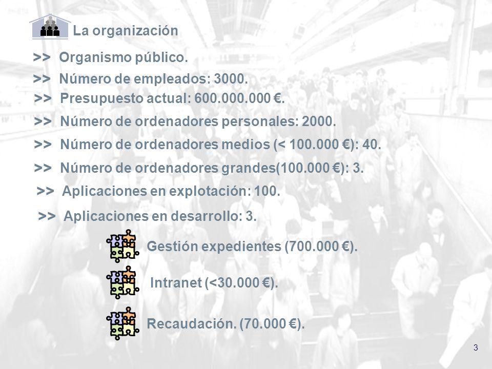 3 >> Organismo público. >> Número de empleados: 3000.