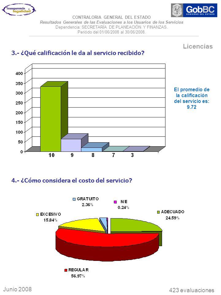 3.- ¿Qué calificación le da al servicio recibido. 4.- ¿Cómo considera el costo del servicio.