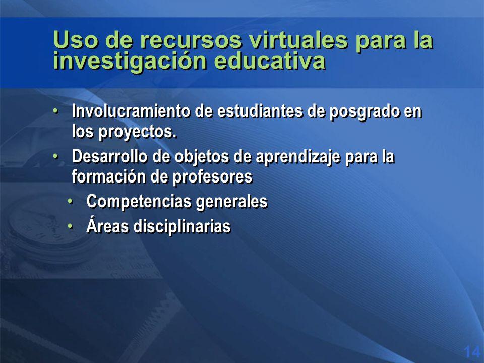 Uso de recursos virtuales para la investigación educativa Involucramiento de estudiantes de posgrado en los proyectos.