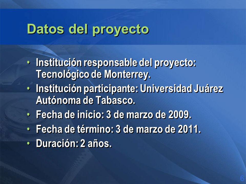 Datos del proyecto Institución responsable del proyecto: Tecnológico de Monterrey.
