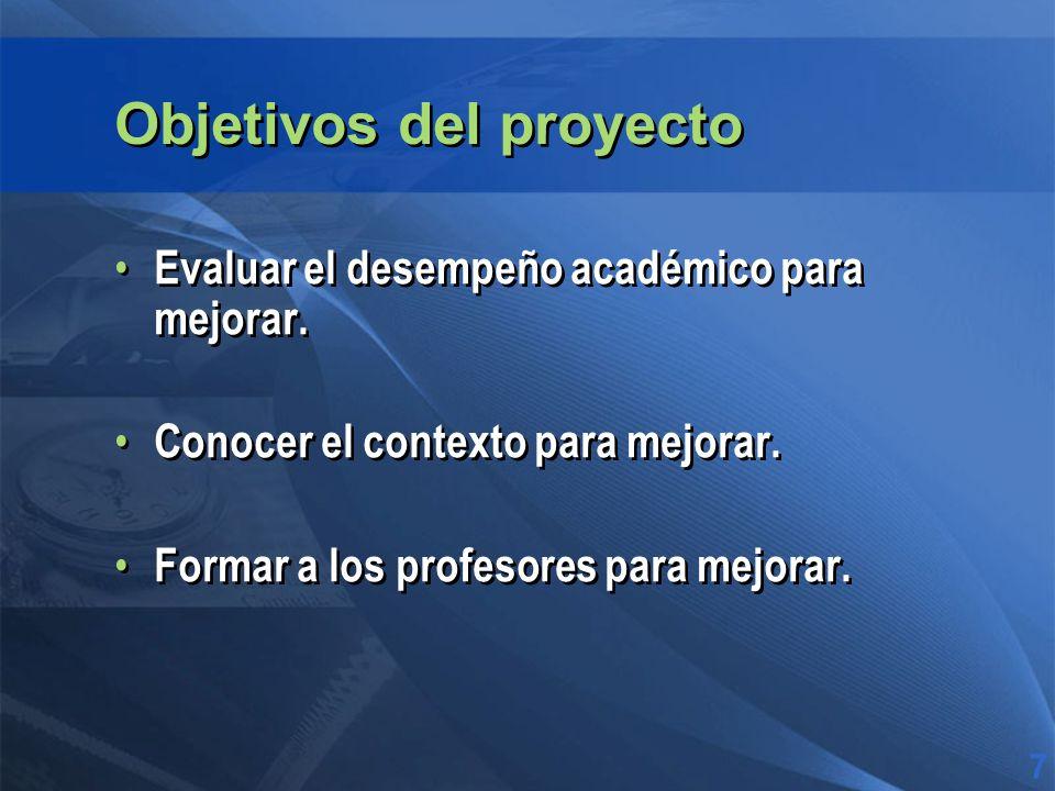 Objetivos del proyecto Evaluar el desempeño académico para mejorar.