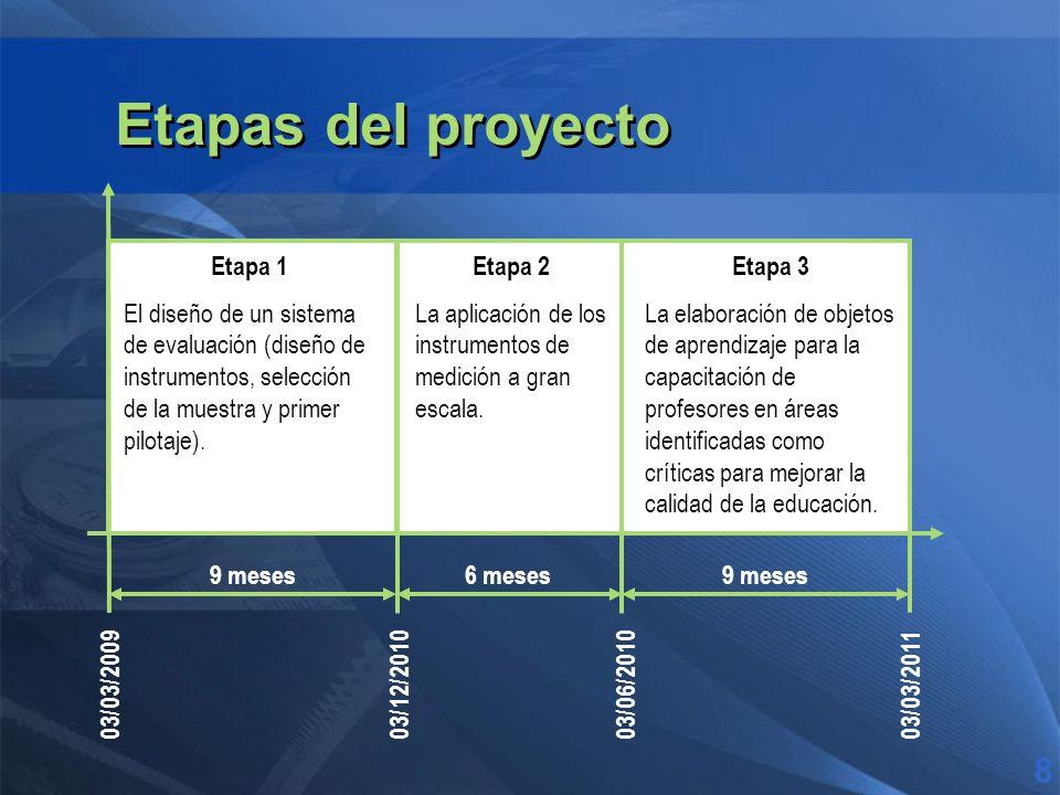 Etapas del proyecto 8 03/03/200903/12/201003/06/2010 03/03/2011 9 meses 6 meses Etapa 1 El diseño de un sistema de evaluación (diseño de instrumentos, selección de la muestra y primer pilotaje).