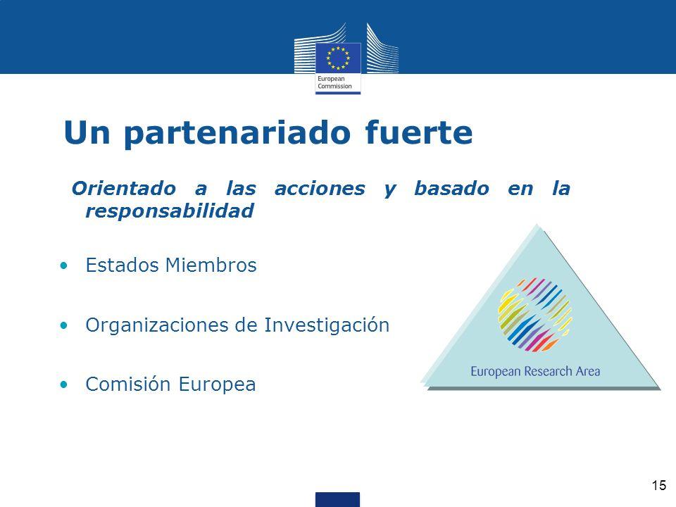 15 Un partenariado fuerte Orientado a las acciones y basado en la responsabilidad Estados Miembros Organizaciones de Investigación Comisión Europea