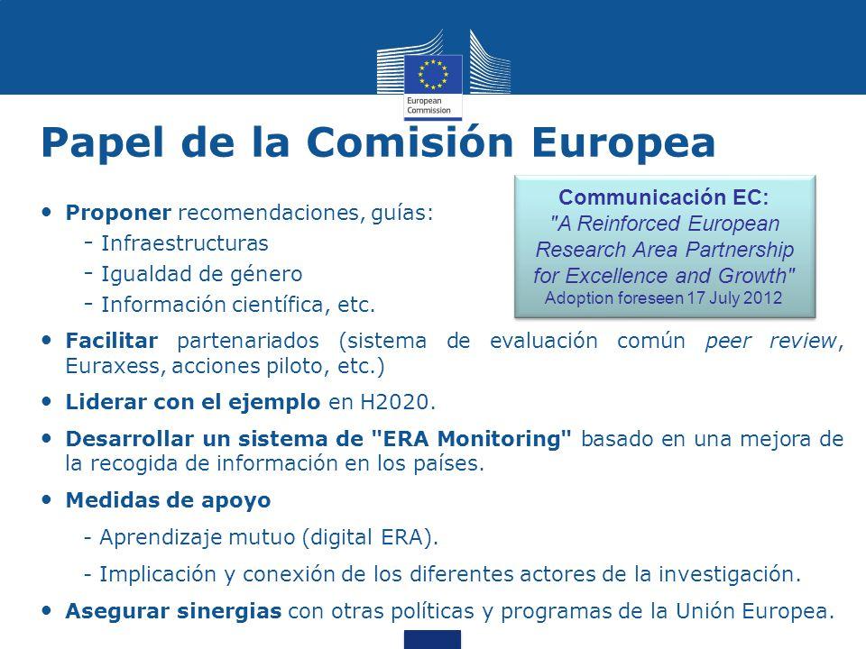 Papel de la Comisión Europea Proponer recomendaciones, guías: - Infraestructuras - Igualdad de género - Información científica, etc.